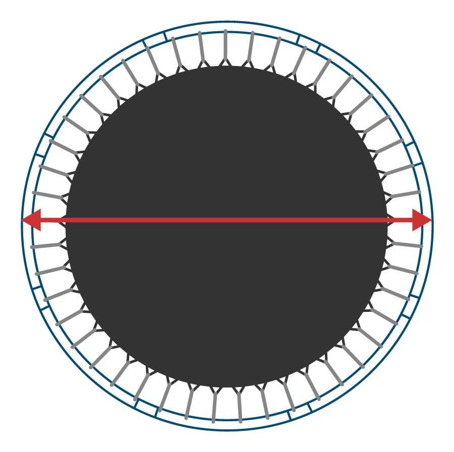 Ramdiameter